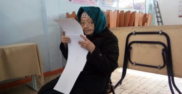 Итоги борьбы за власть: Как распределились политические симпатии жителей городов Кыргызстана (графики)