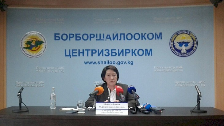 CIS Election Observation Mission starts working in Kyrgyzstan