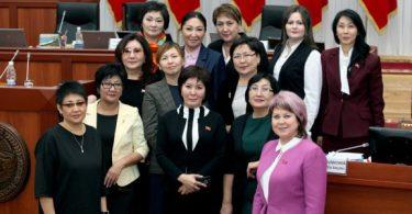 Женская доля (квота): Представленность женщин в Жогорку Кенеше – инфографика