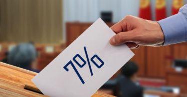 Президент подписал закон о выборах. Порог прохождения снижен до 7%