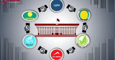 Сотрудничество между фракциями в законотворческой деятельности депутатов VI-созыва