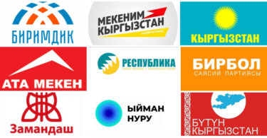 Депутаты, инициировавшие поправки в Конституцию. Имена, фракции, участие в новых выборах
